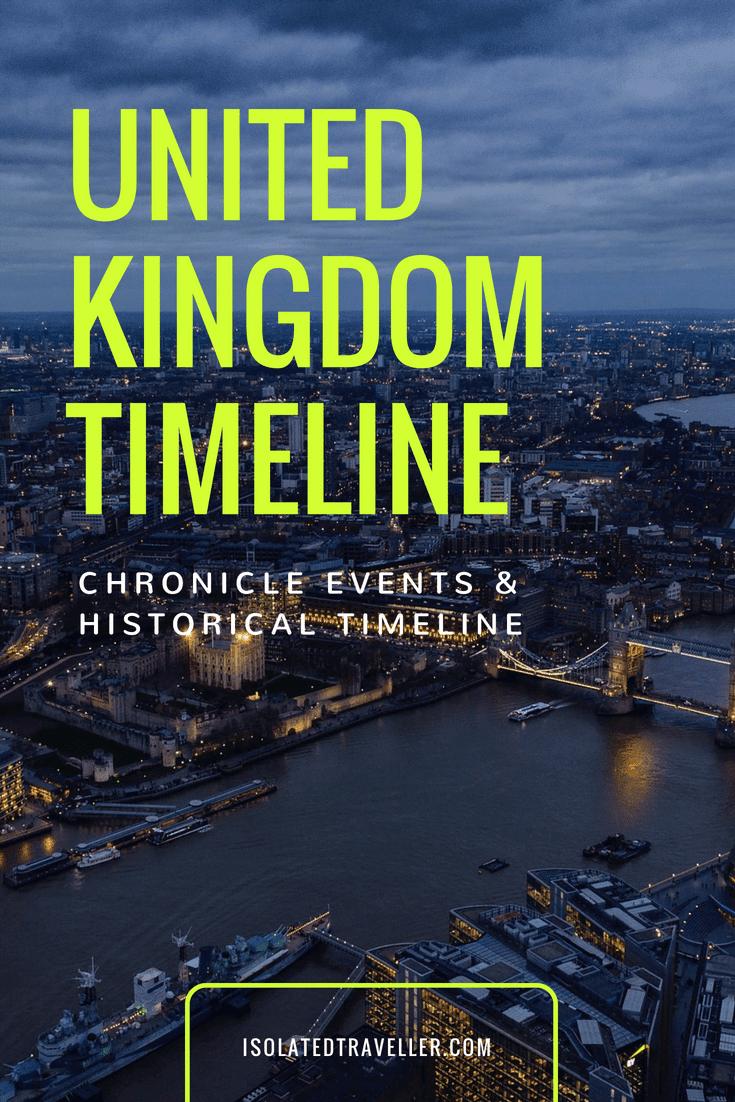 United Kingdom Timeline