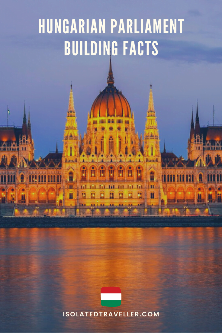 Hungarian Parliament Building Facts